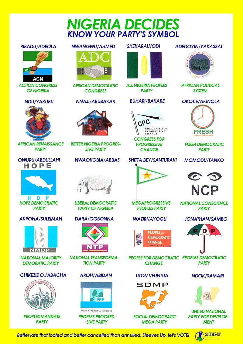 how many registered political parties are in nigeria today
