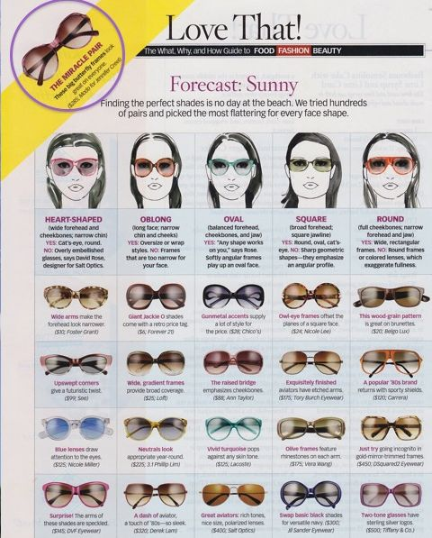 Types Of Glasses Frames For Face Shapes : Drop the Contacts & Shade Up the Right Way! 7 Tips to Find ...