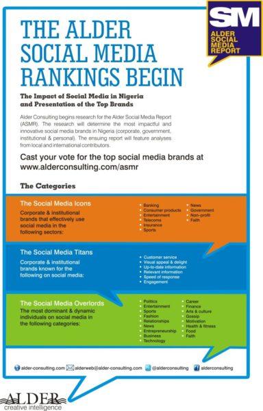 The Alder Social Media Rankings - BellaNaija - October 2013