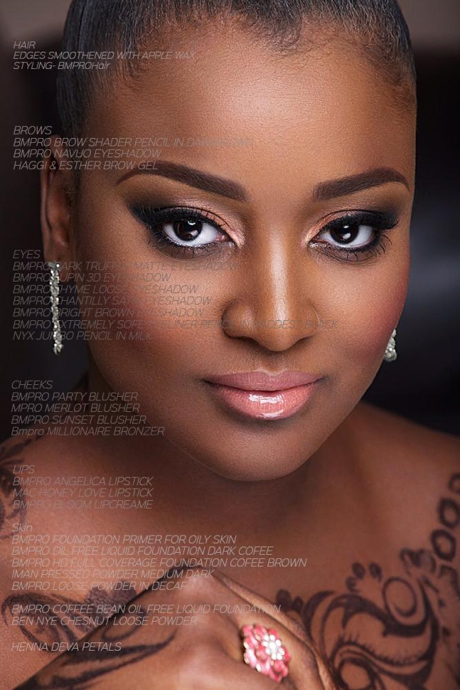 Cosmetics Business Plan In Nigeria Feasibility Studies PDF