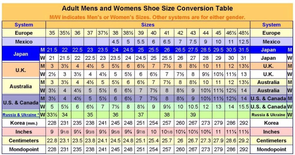 Man Woman Shoe Size Conversion Ibovnathandedecker