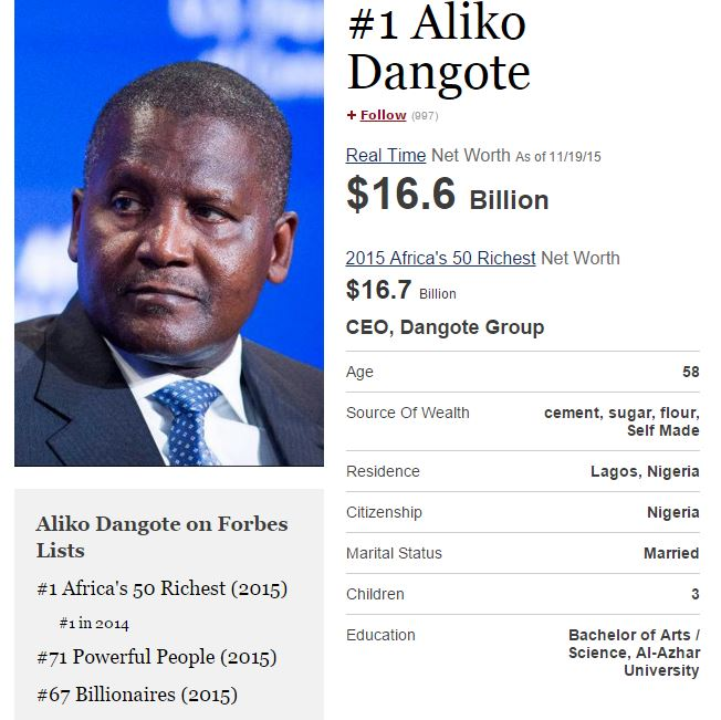 $16.6 Billion...Aliko Dangote tops the 2015 Forbes List of ...