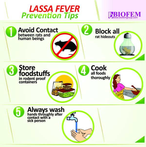 lassa fever Lassa fever is an acute viral illness, transmitted to humans by rodents it occurs in west africa, mainly in nigeria, sierra leone, liberia, guinea primary transmission can be prevented by avoiding contact with mastomys rodents, especially in regions where outbreaks occur.
