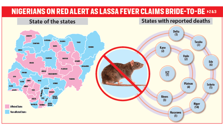 Lassa-fever-Nigerians-on-red-alert