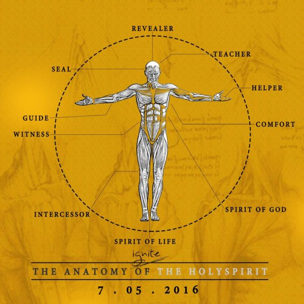 Ignite Fellowship Presents The Anatomy Of The Holy Spirit