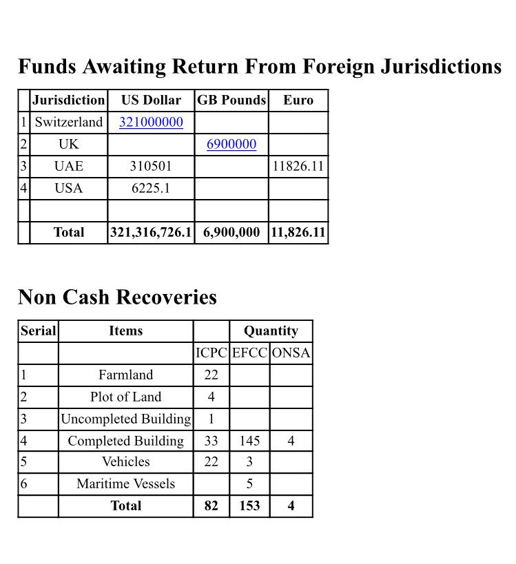 FG Cash Recoveries2