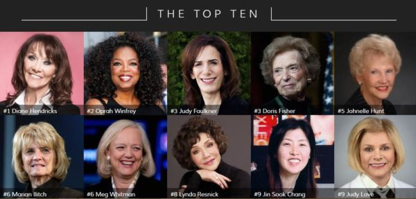 Forbes America Richest Self-Made Women