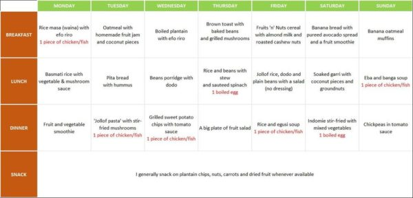 Meal timetable