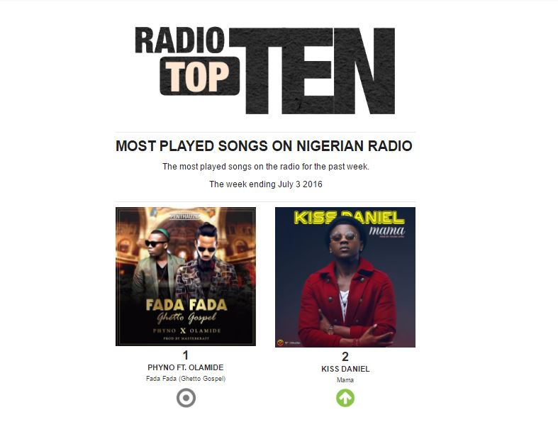 Radio Top Ten 1
