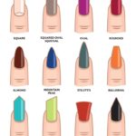 dreamstime nail shapes manicure
