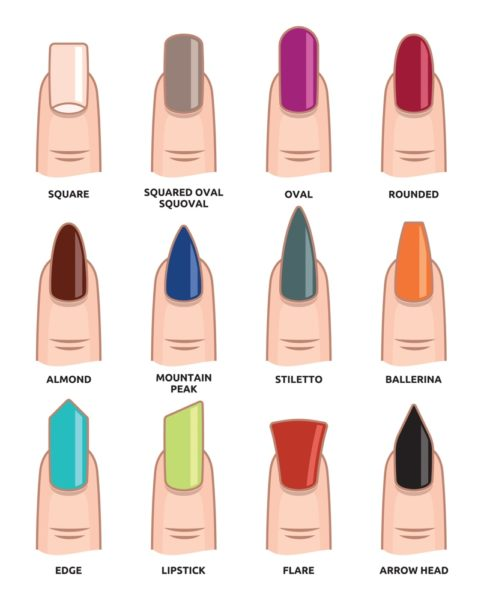 Monday Manicure with Eki: The Nail Shapes Dictionary - From 'Squoval' to  Coffin Get to Know your Nail Shapes! - BellaNaija - Monday Manicure With Eki: The Nail Shapes Dictionary - From