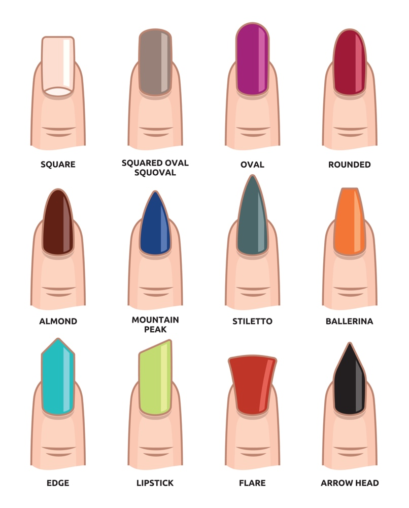 Monday Manicure with Eki: The Nail Shapes Dictionary - From \'Squoval ...