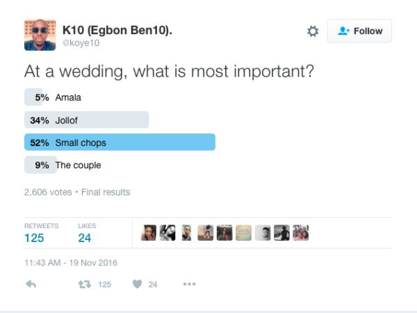 Koye10 Poll