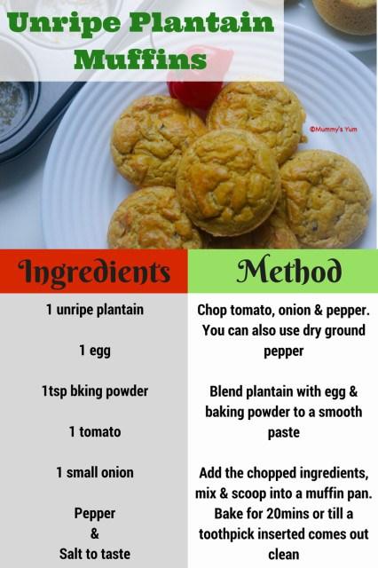 unripe-plantain-muffins-mummys-yum-bellanaija