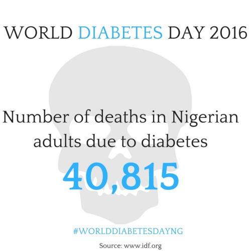 world-diabetes-day-image3-bellanaija