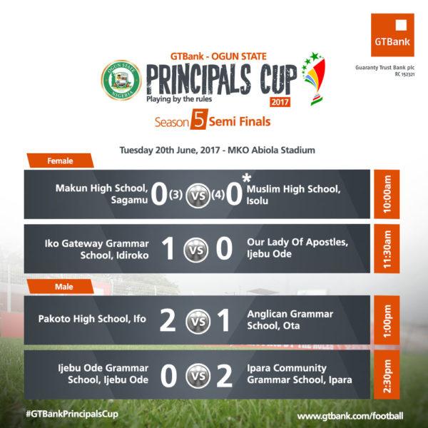 Final Fixture for GTBank Ogun State Principal's Cup