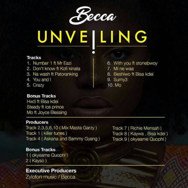 Becca announces Release Date of forthcoming album, Releases Art and Tracklist