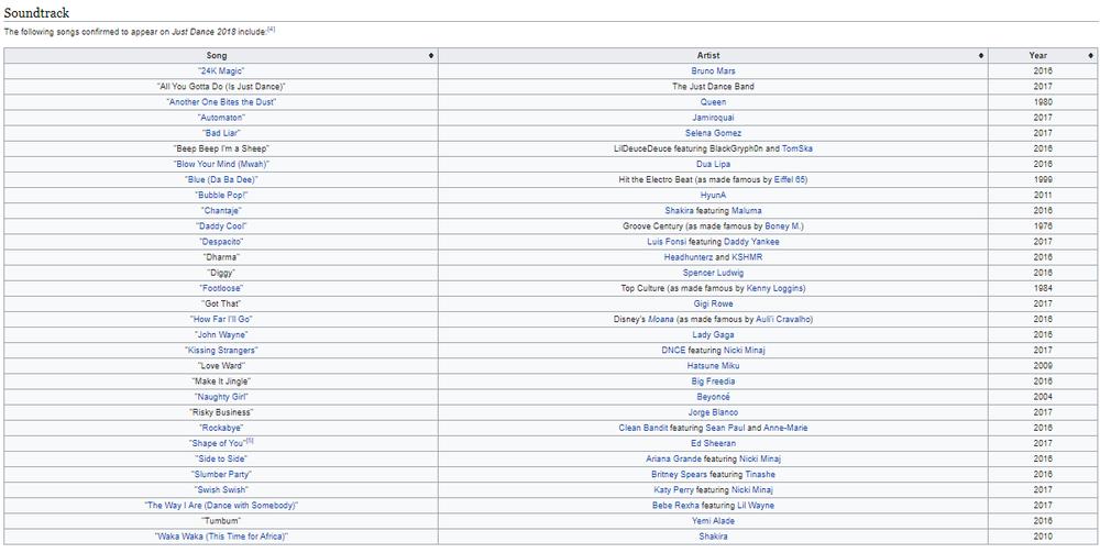 """BellaNaija - Major?! Yemi Alade joins Beyonce, Nicki Minaj, Ed Sheeran on """"Just Dance 2018"""" Video Game"""
