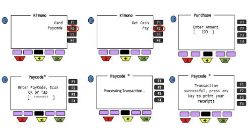 Paycode