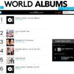 "Wobey Sound!🔊 Olamide's ""Lagos Nawa"" makes Top 6 on Billboard World Albums Chart"