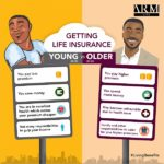 ARM Life Insurance