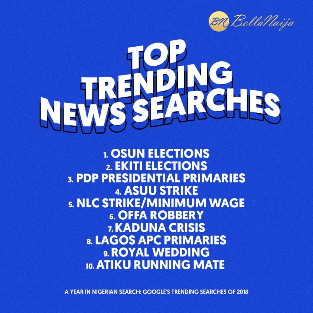 Osun & Ekiti Elections, Offa Robbery, Kaduna Crisis top