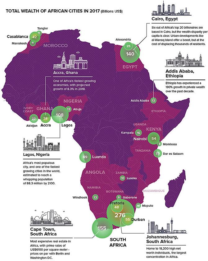 The Top 10 Wealthiest Cities in Africa